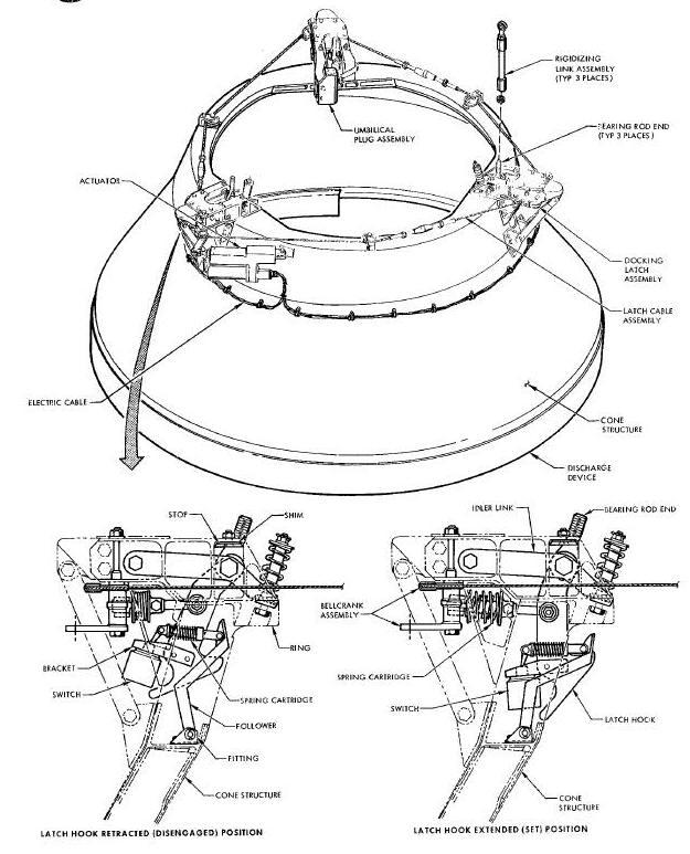 geminiguide com target docking adapter