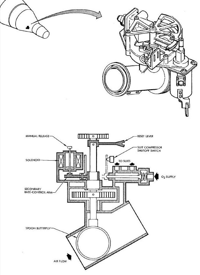 Secondary Shut Off Valve Diagram Diy Enthusiasts Wiring Diagrams