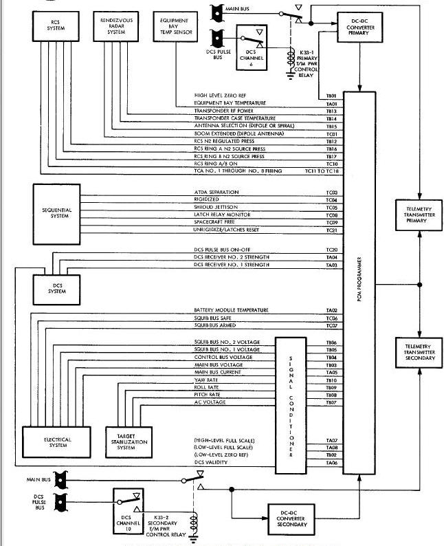 Danfoss Pressure Switch Wiring Diagram : Danfoss pressure switch wiring diagram imageresizertool