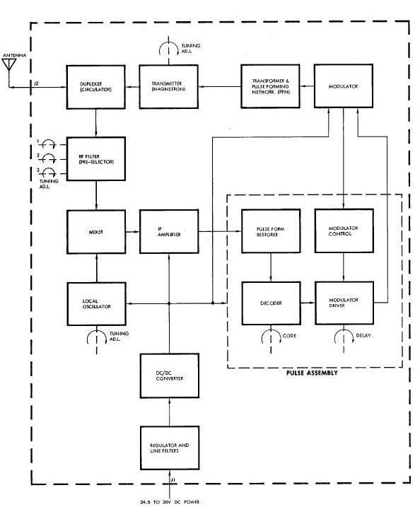 polaris rzr 800 front differential parts diagram